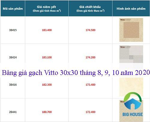Bảng giá gạch Vitto 30×30 Chính hãng – UPDATE mẫu mới nhất 2020